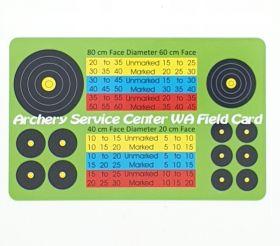Dongs-Key Field Memory Card