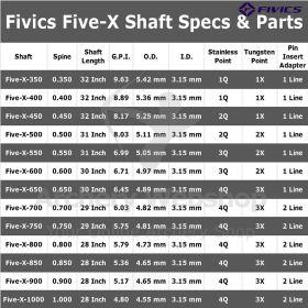 Fivics Five-X Olympic Break Off Tungsten Points I.D. 3.2 mm