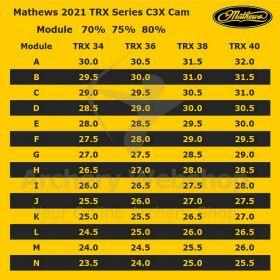 Mathews Compound Bow 75% Let Off TRX 36 2021
